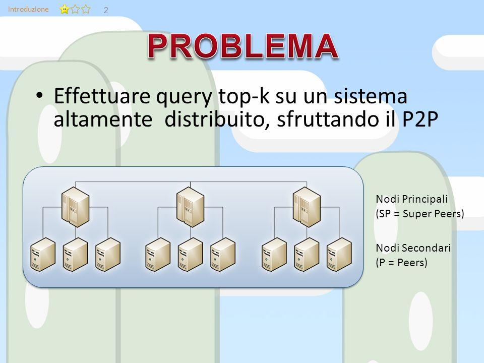 Introduzione Effettuare query top-k su un sistema altamente distribuito, sfruttando il P2P Nodi Principali (SP = Super Peers) Nodi Secondari (P = Peers) 2