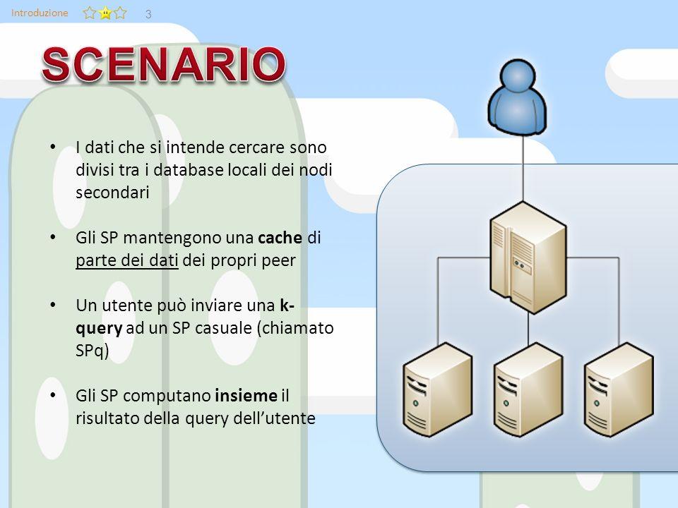 Introduzione I dati che si intende cercare sono divisi tra i database locali dei nodi secondari Gli SP mantengono una cache di parte dei dati dei propri peer Un utente può inviare una k- query ad un SP casuale (chiamato SPq) Gli SP computano insieme il risultato della query dellutente 3