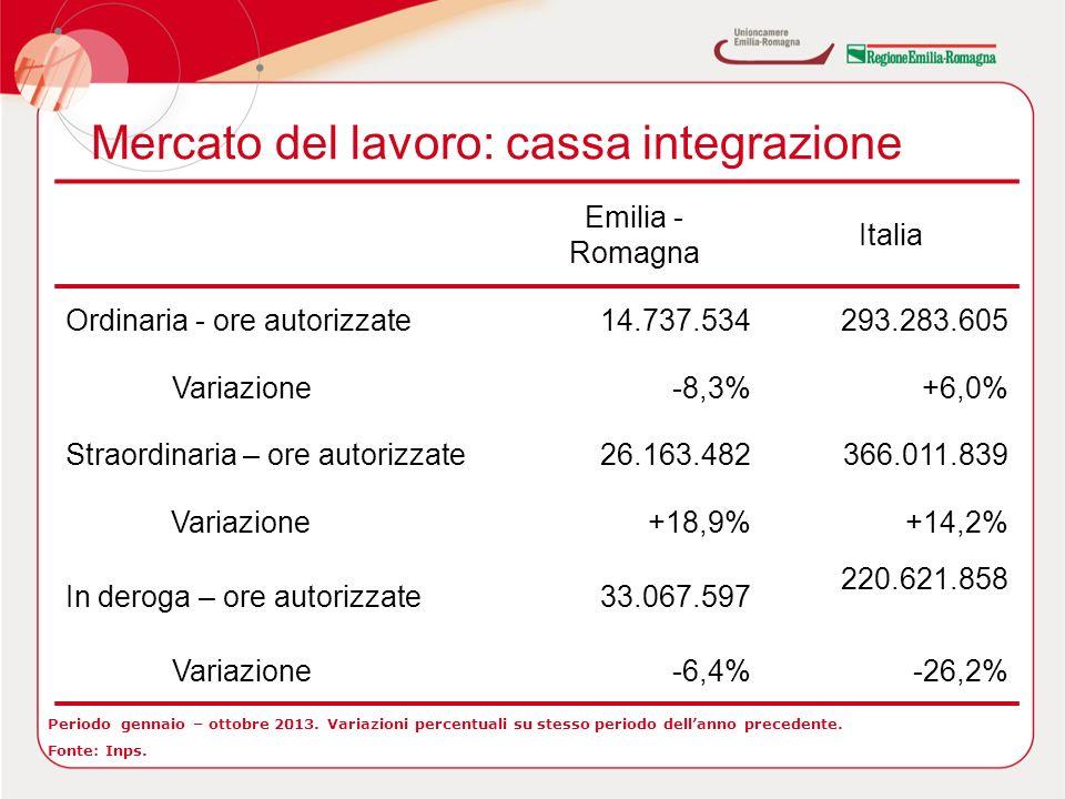 Mercato del lavoro: cassa integrazione Periodo gennaio – ottobre 2013.