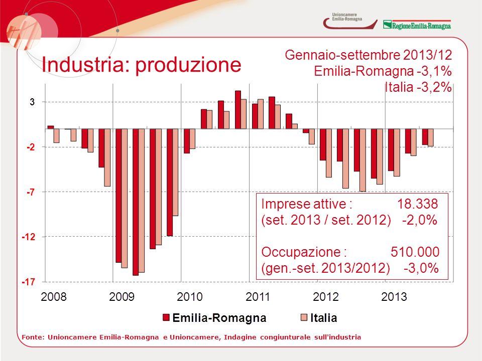 Industria: produzione Fonte: Unioncamere Emilia-Romagna e Unioncamere, Indagine congiunturale sull industria Imprese attive : 18.338 (set.