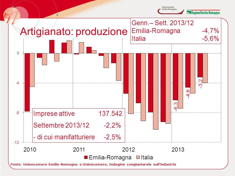 Artigianato: produzione Fonte: Unioncamere Emilia-Romagna e Unioncamere, Indagine congiunturale sull industria Genn.– Sett.