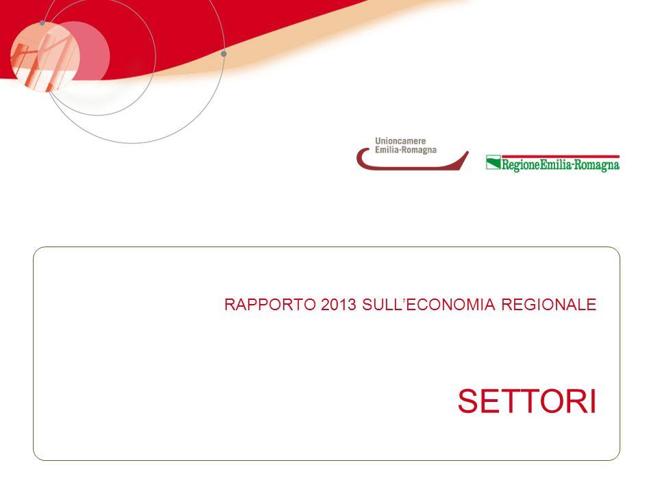 SETTORI RAPPORTO 2013 SULLECONOMIA REGIONALE