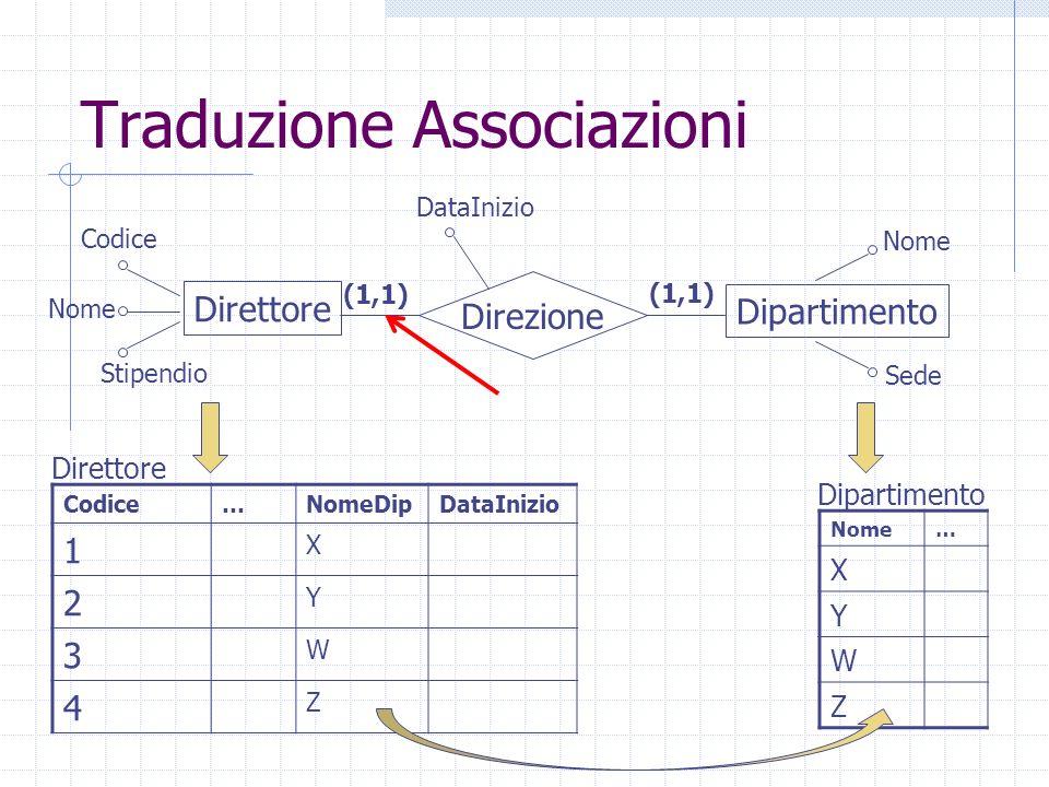 Traduzione Associazioni Dipartimento Sede Nome Direttore Stipendio Codice Nome Direzione DataInizio Codice…NomeDipDataInizio 1 X 2 Y 3 W 4 Z Nome… X Y