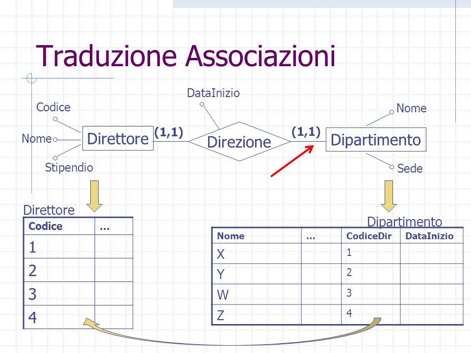 Traduzione Associazioni Dipartimento Sede Nome Direttore Stipendio Codice Nome Direzione DataInizio Codice… 1 2 3 4 Direttore Dipartimento (1,1) Nome…
