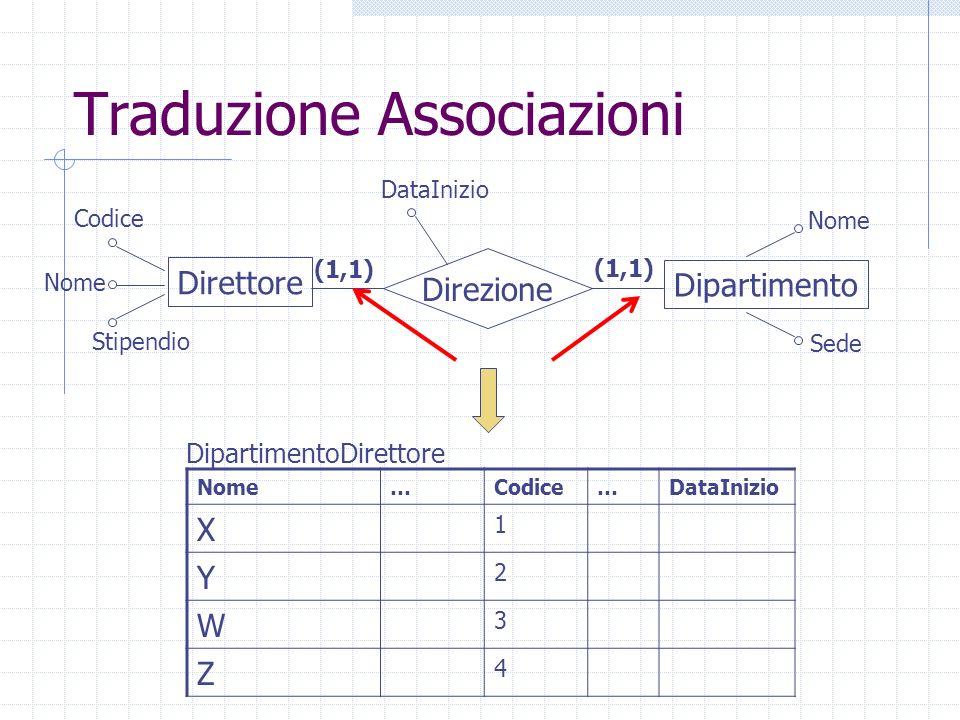 Traduzione Associazioni Dipartimento Sede Nome Direttore Stipendio Codice Nome Direzione DataInizio Nome…Codice…DataInizio X 1 Y 2 W 3 Z 4 Dipartiment