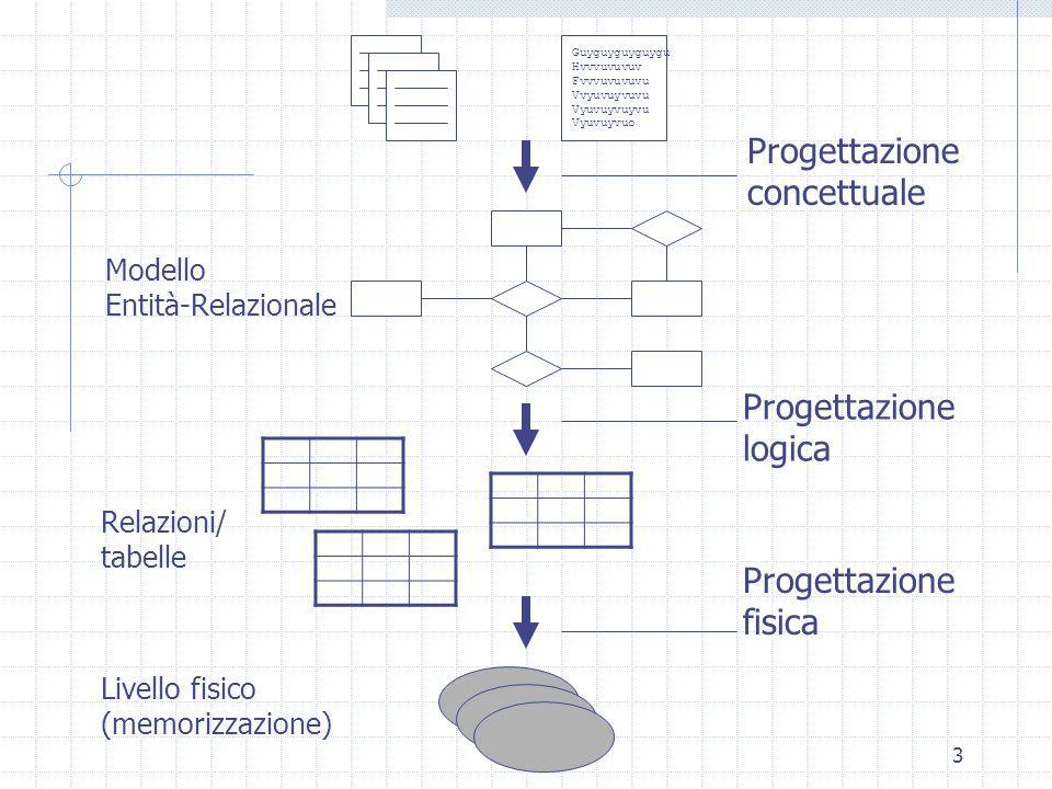 4 Progettazione Logica Dato uno schema concettuale, tradurlo in uno schema logico Nel nostro caso come modello logico usiamo Modello Relazionale, quindi traduciamo in schema logico relazionale