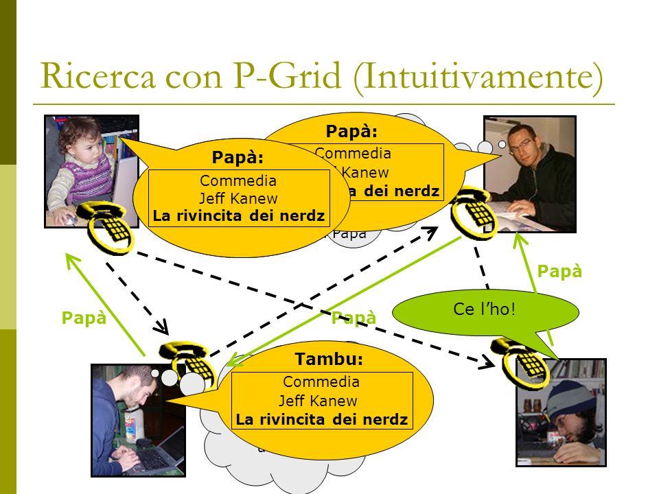 Ricerca con P-Grid (Intuitivamente) Ce lho.