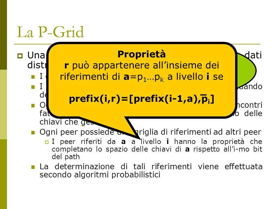 La P-Grid Una P-Grid è una struttura di accesso ai dati distribuita: I dati sono rappresentati da chiavi binarie I peer si ripartiscono lo spazio delle chiavi effettuando degli incontri Ogni peer possiede un path (determinato dagli incontri fatti) che rappresenta il prefisso del sottospazio delle chiavi che gestisce Ogni peer possiede una griglia di riferimenti ad altri peer I peer riferiti da a a livello i hanno la proprietà che completano lo spazio delle chiavi di a rispetto alli-mo bit del path La determinazione di tali riferimenti viene effettuata secondo algoritmi probabilistici Un peer con path 10 gestisce tutte le chiavi che cominciano per 10.