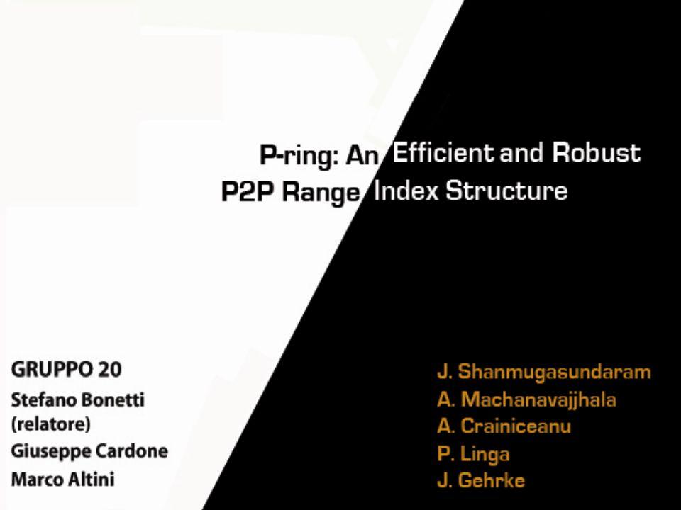 Outline Database P2P e stato dellarte delle strutture di indice Obiettivi dellarchitettura P-Ring Soluzioni di P-Ring Verifiche sperimentali dei risultati P-Ring Gruppo 20 – Altini Bonetti Cardone