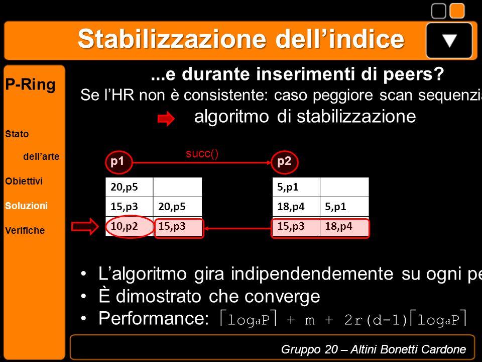 Stabilizzazione dellindice...e durante inserimenti di peers? Se lHR non è consistente: caso peggiore scan sequenziale algoritmo di stabilizzazione Lal