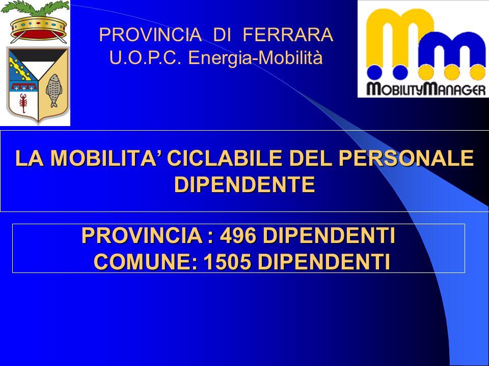 LA MOBILITA CICLABILE DEL PERSONALE DIPENDENTE PROVINCIA : 496 DIPENDENTI COMUNE: 1505 DIPENDENTI PROVINCIA DI FERRARA U.O.P.C.