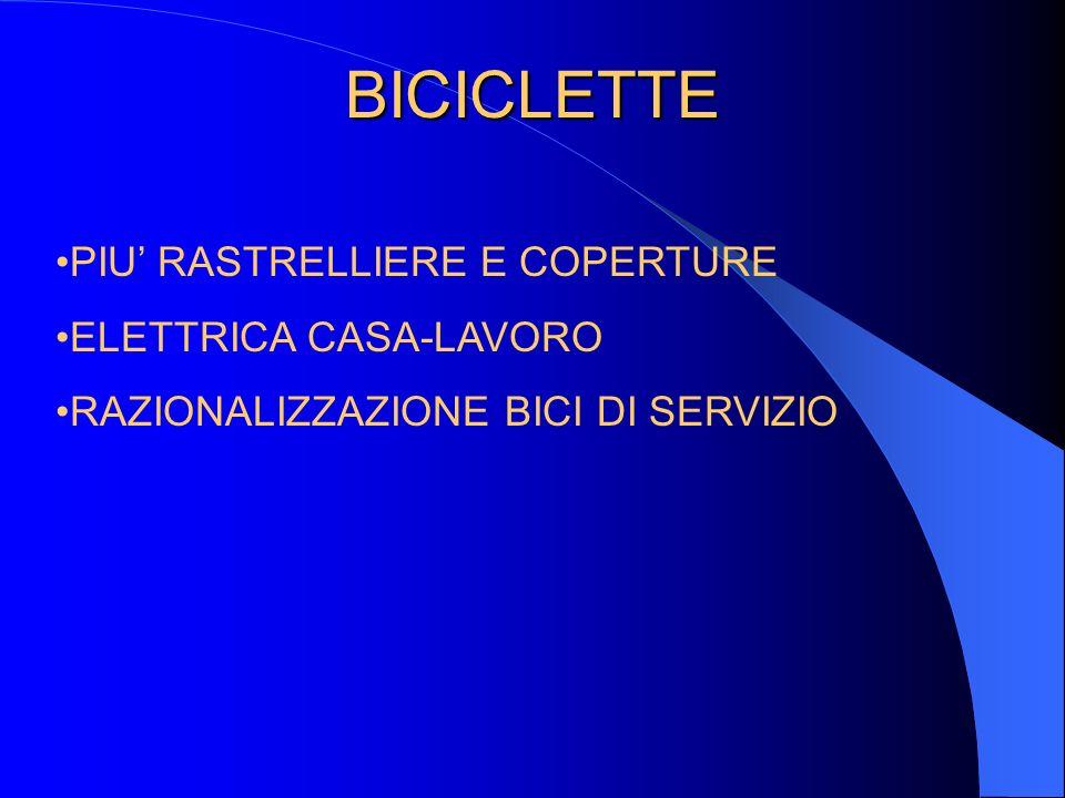BICICLETTE PIU RASTRELLIERE E COPERTURE ELETTRICA CASA-LAVORO RAZIONALIZZAZIONE BICI DI SERVIZIO