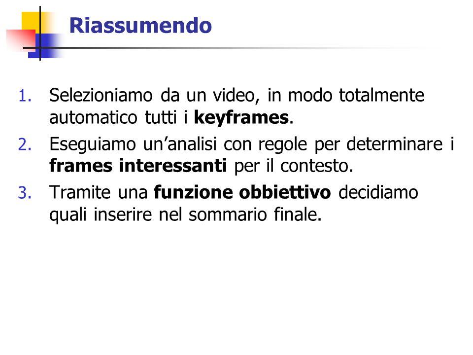 Riassumendo 1. Selezioniamo da un video, in modo totalmente automatico tutti i keyframes.