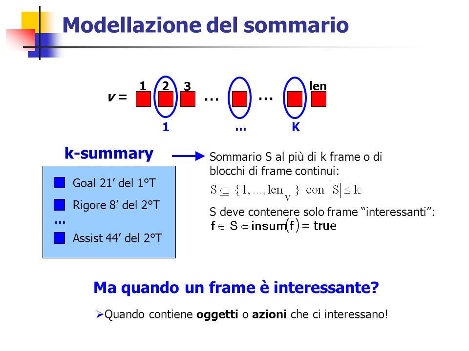 Modellazione del sommario... 1 2len v = Goal 21 del 1°T Rigore 8 del 2°T Assist 44 del 2°T...