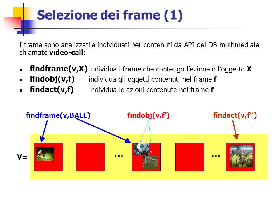 Selezione dei frame (1) I frame sono analizzati e individuati per contenuti da API del DB multimediale chiamate video-call: findframe(v,X) individua i frame che contengo lazione o loggetto X findobj(v,f) individua gli oggetti contenuti nel frame f findact(v,f) individua le azioni contenute nel frame f V= findframe(v,BALL)findobj(v,f) findact(v,f)...