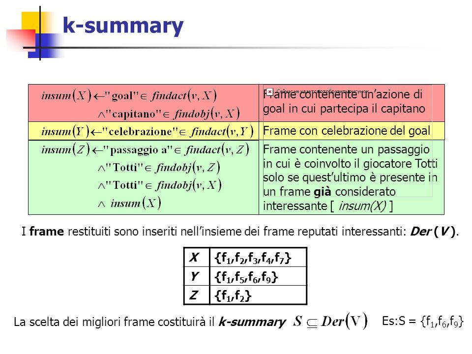 k-summary Frame contenente un passaggio in cui è coinvolto il giocatore Totti solo se questultimo è presente in un frame già considerato interessante [ insum(X) ] Frame contenente unazione di goal in cui partecipa il capitano Frame con celebrazione del goal I frame restituiti sono inseriti nellinsieme dei frame reputati interessanti: Der (V ).