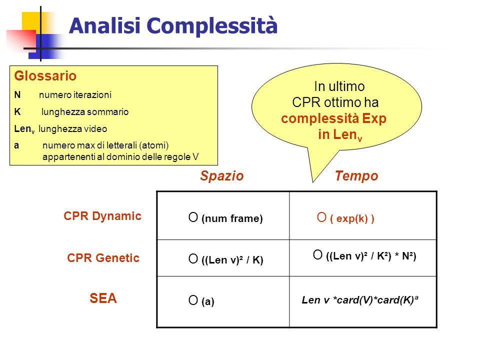 SEA CPR Genetic CPR Dynamic Glossario N numero iterazioni K lunghezza sommario Len v lunghezza video a numero max di letterali (atomi) appartenenti al dominio delle regole V Analisi Complessità Spazio Tempo O (num frame) O ((Len v)² / K²) * N²) O ( exp(k) ) Len v *card(V)*card(K)ª O ((Len v)² / K) O (a) In ultimo CPR ottimo ha complessità Exp in Len v