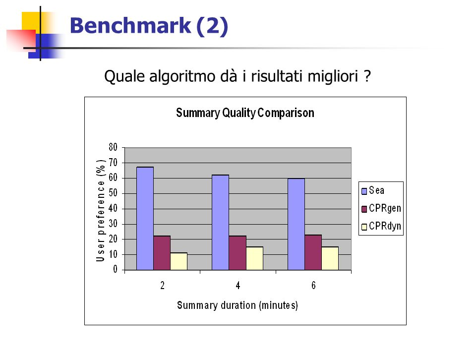 Benchmark (2) Quale algoritmo dà i risultati migliori ?