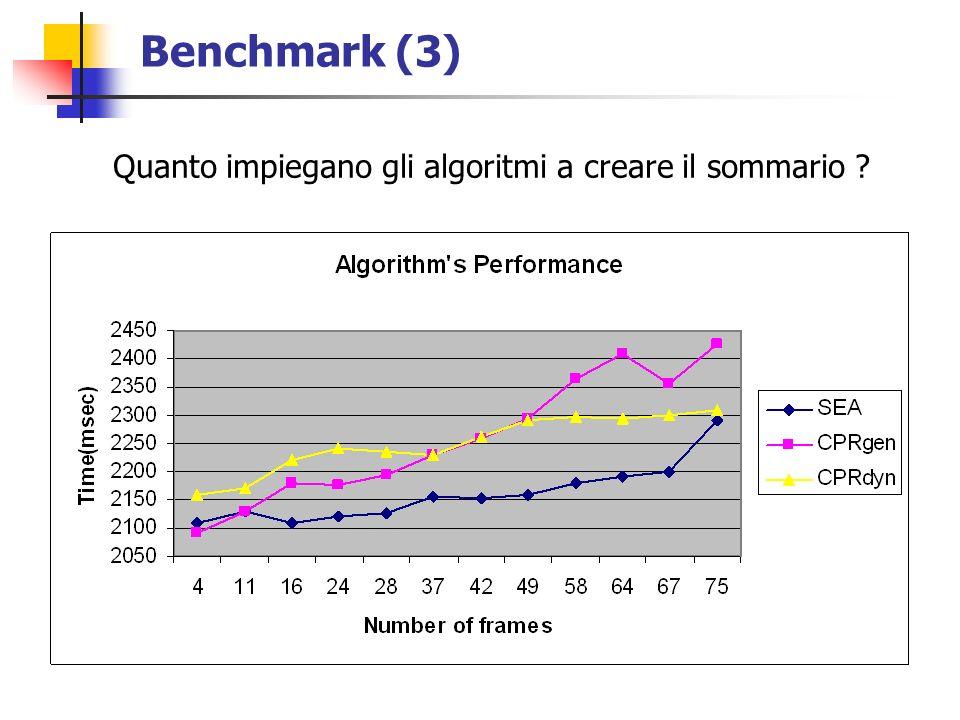 Benchmark (3) Quanto impiegano gli algoritmi a creare il sommario