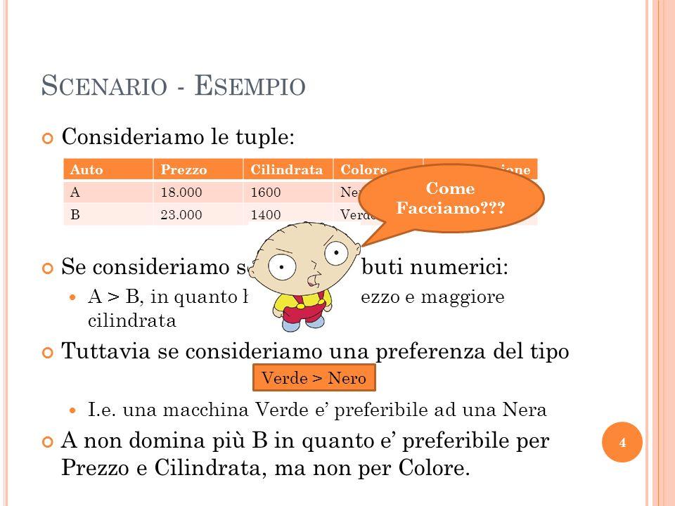 D EFINIZIONE D EL P ROBLEMA Gli algoritmi tradizionali (tipo BBS) non sono applicabili: la funzione distanza, in questo caso, non è calcolata solamente su attributi numerici.
