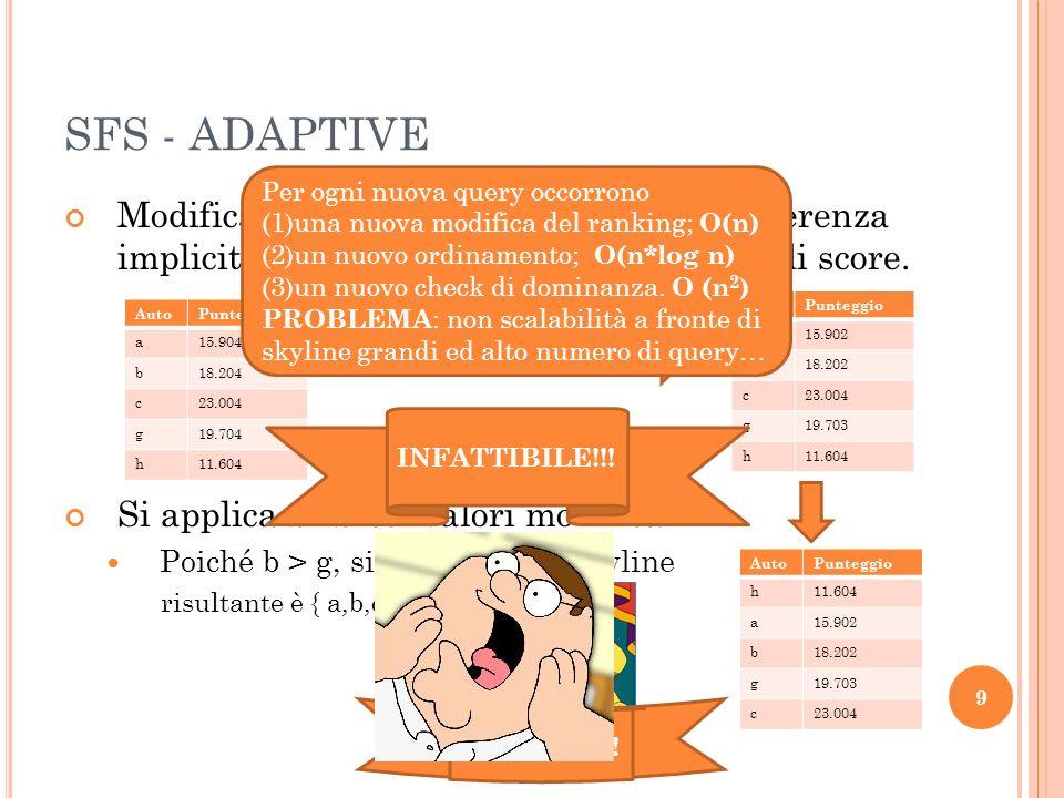 IPO – TREE : P RESENTAZIONE (I MPLICIT P REFERENCE O RDER ) Idea di base : memorizzare alcuni risultati parziali che, combinati tra loro, generino il risultato richiesto.