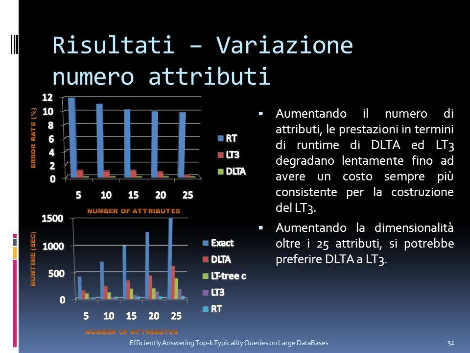 Risultati – Variazione numero attributi Efficiently Answering Top-k Typicality Queries on Large DataBases 31 Aumentando il numero di attributi, le prestazioni in termini di runtime di DLTA ed LT3 degradano lentamente fino ad avere un costo sempre più consistente per la costruzione del LT3.