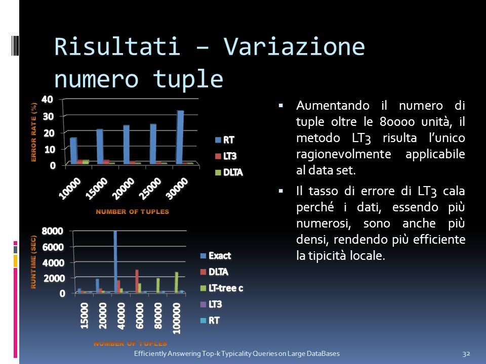 Risultati – Variazione numero tuple Efficiently Answering Top-k Typicality Queries on Large DataBases 32 Aumentando il numero di tuple oltre le 80000 unità, il metodo LT3 risulta lunico ragionevolmente applicabile al data set.