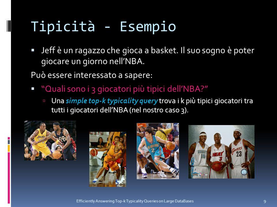 Tipicità - Esempio Jeff è un ragazzo che gioca a basket. Il suo sogno è poter giocare un giorno nellNBA. Può essere interessato a sapere: Quali sono i