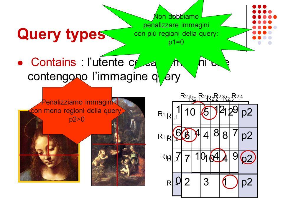 Query types : similarity Similarity : lutente seleziona una immagine query e cerca delle immagini nel db con un numero simile di regioni simili Le penalità (p1 e p2) sono uguali per garantire la simmetria della funzione distanza