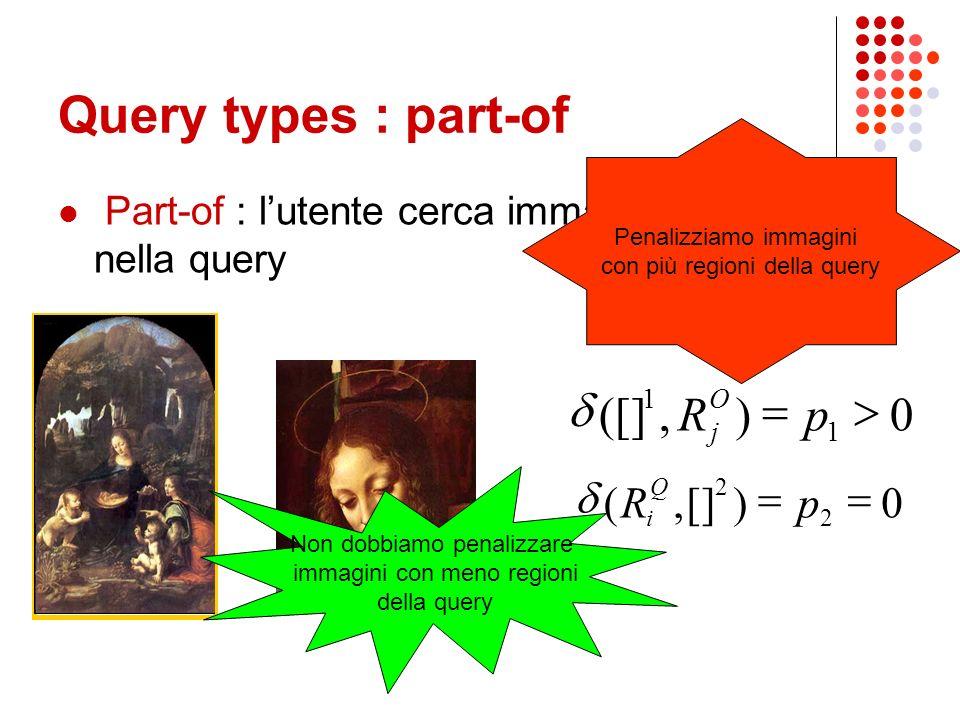 Query types : contains Contains : lutente cerca immagini che contengono limmagine query Non dobbiamo penalizzare immagini con più regioni della query: p1=0 105129 6487 71049 0000 R 2,1 R 2,2 R 2,3 R 2,4 R 1,1 R 1,2 R 1,3 10512p2 648 7104p2 231 R 2,1 R 2,2 R 2,3 R 1,1 R 1,2 R 1,3 R 1,4 Penalizziamo immagini con meno regioni della query: p2>0
