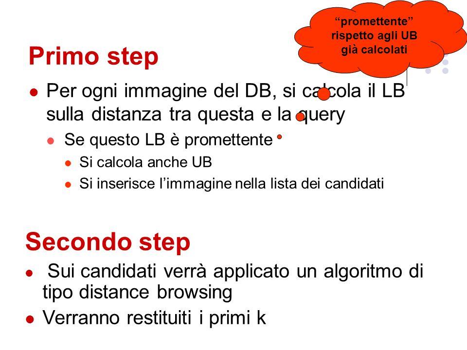 Multi-step algorithms Gli algoritmi multi-step seguono tutti lo stesso principio di base : in un primo step una funzione approssimata (più rapida da calcolare rispetto alla funzione originale) elimina alcuni oggetti dalla ricerca gli oggetti rimanenti sono chiamati candidati