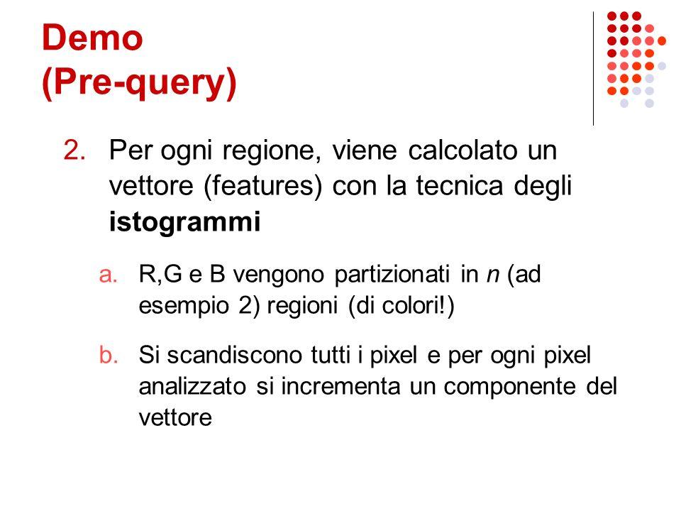 Demo (Pre-query) 1.Segmentazione in 4 o 5 regioni delle immagini contenute in una cartella R5 R1R2 R3R4