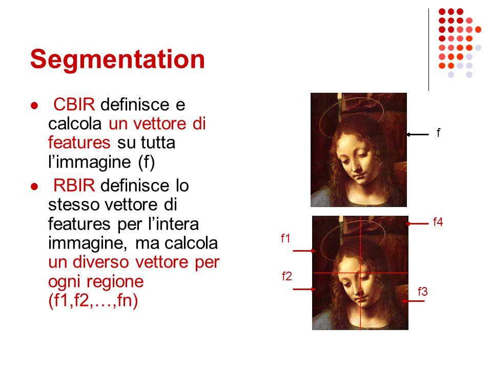 CBIR vs RBIR content-based vs region-based image retrieval CBIR considera limmagine nel suo insieme (figura 1) RBIR considera limmagine come un insieme di regioni, quindi il sistema esegue innanzitutto una segmentazione Immagine Immagine segmentata R1 R2 R3 R4