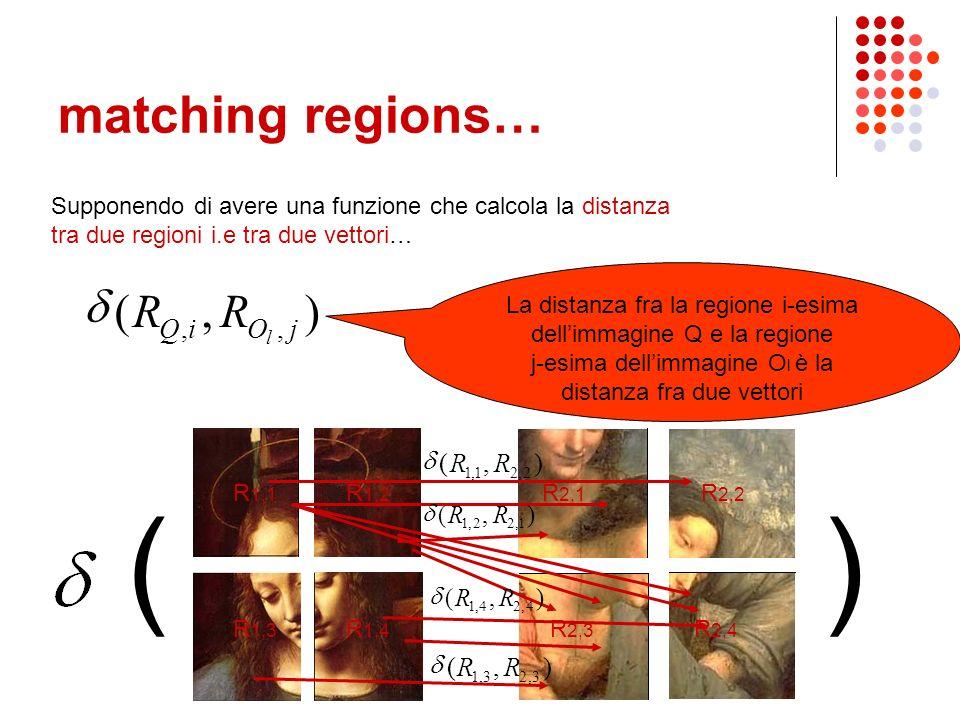Dissimilarity function La prima domanda a cui rispondere ed anche il primo problema da affrontare risultano essere la definizione del criterio di dissimilarity (distance) tra due immagini, i.e tra due insiemi di regioni Risposta: utilizziamo lapproccio del sistema Windsurf in quanto questo risulta essere il migliore dal punto di vista della efficacia