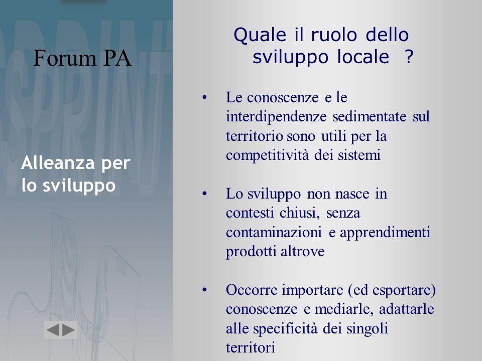 Quale il ruolo dello sviluppo locale ? Le conoscenze e le interdipendenze sedimentate sul territorio sono utili per la competitività dei sistemi Lo sv