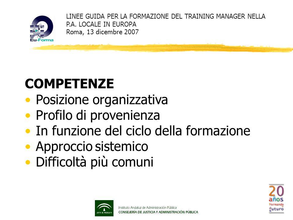 COMPETENZE Posizione organizzativa Profilo di provenienza In funzione del ciclo della formazione Approccio sistemico Difficoltà più comuni LINEE GUIDA