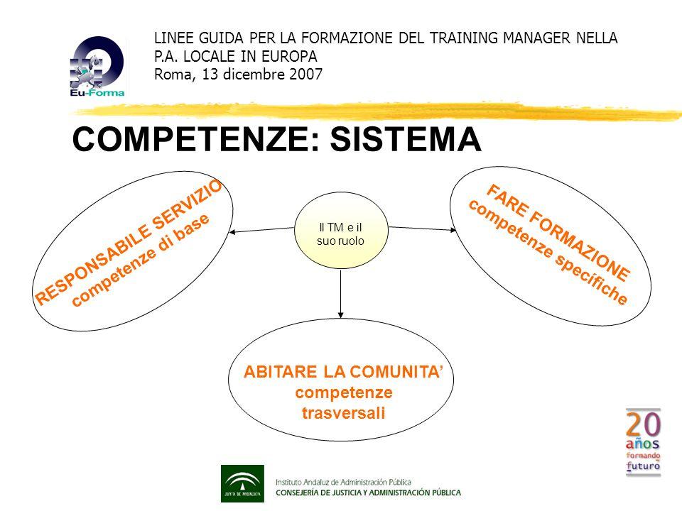 COMPETENZE DI BASE COME RESPONSABILE DEL SERVIZIO FORMAZIONE (H.