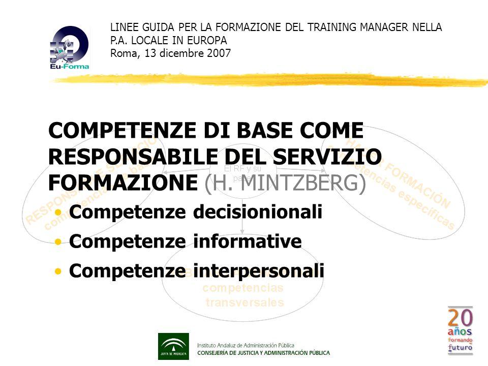 COMPETENZE DI BASE COME RESPONSABILE DEL SERVIZIO FORMAZIONE (H. MINTZBERG) Competenze decisionionali Competenze informative Competenze interpersonali