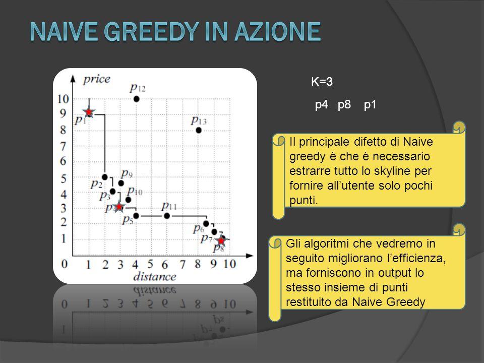 K=3 p4p8p1 Il principale difetto di Naive greedy è che è necessario estrarre tutto lo skyline per fornire allutente solo pochi punti.
