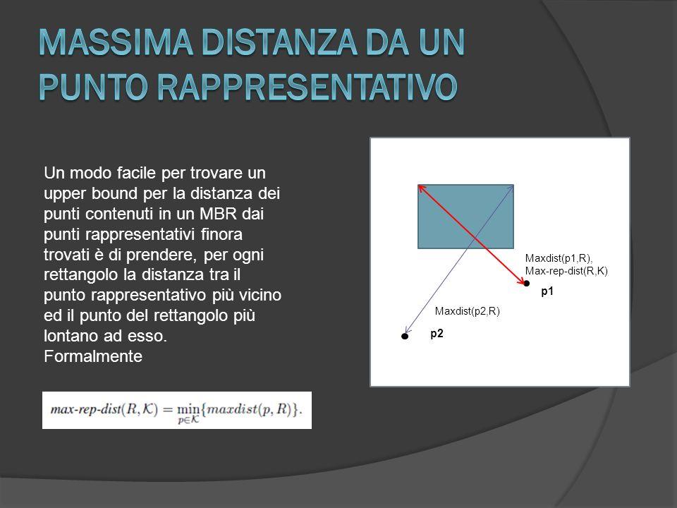 Un modo facile per trovare un upper bound per la distanza dei punti contenuti in un MBR dai punti rappresentativi finora trovati è di prendere, per ogni rettangolo la distanza tra il punto rappresentativo più vicino ed il punto del rettangolo più lontano ad esso.