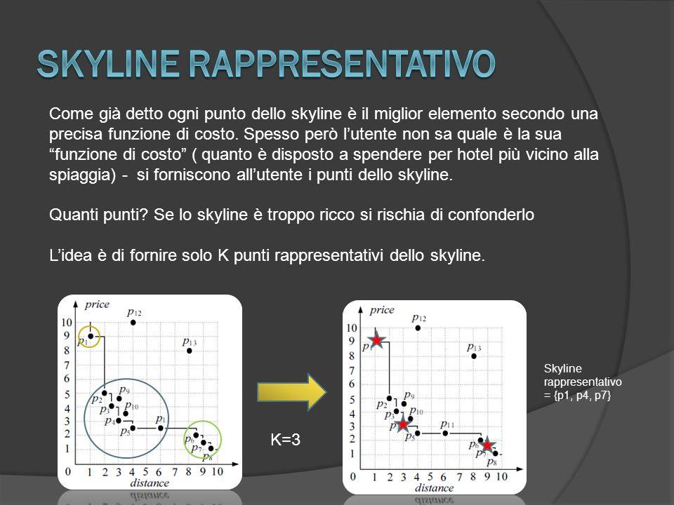 Cercare uno skyline rappresentativo non è come fare clustering dello skyline: Un algoritmo di clustering posizionerebbe i centroidi ( i punti rappresentativi) nelle zone più ricche di punti sullo skyline, tralasciando i punti isolati.