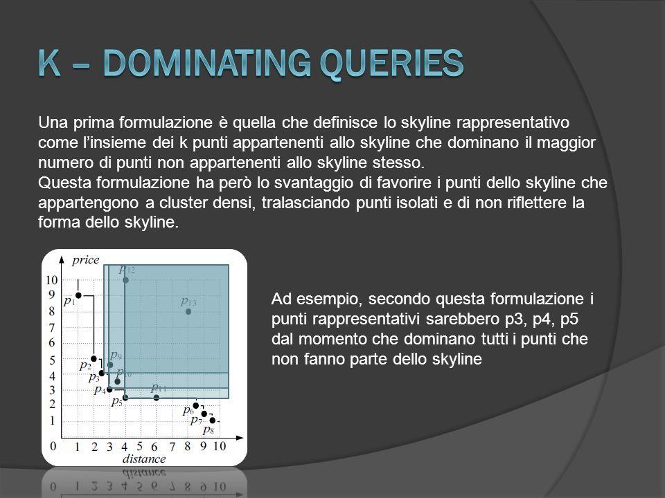 Una prima formulazione è quella che definisce lo skyline rappresentativo come linsieme dei k punti appartenenti allo skyline che dominano il maggior numero di punti non appartenenti allo skyline stesso.