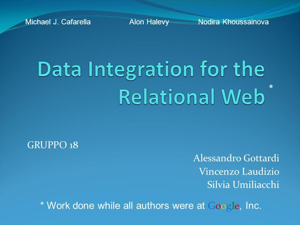 Introduzione CONTEXT SEARCH …..Il Web è un contenitore infinito di dati raw.