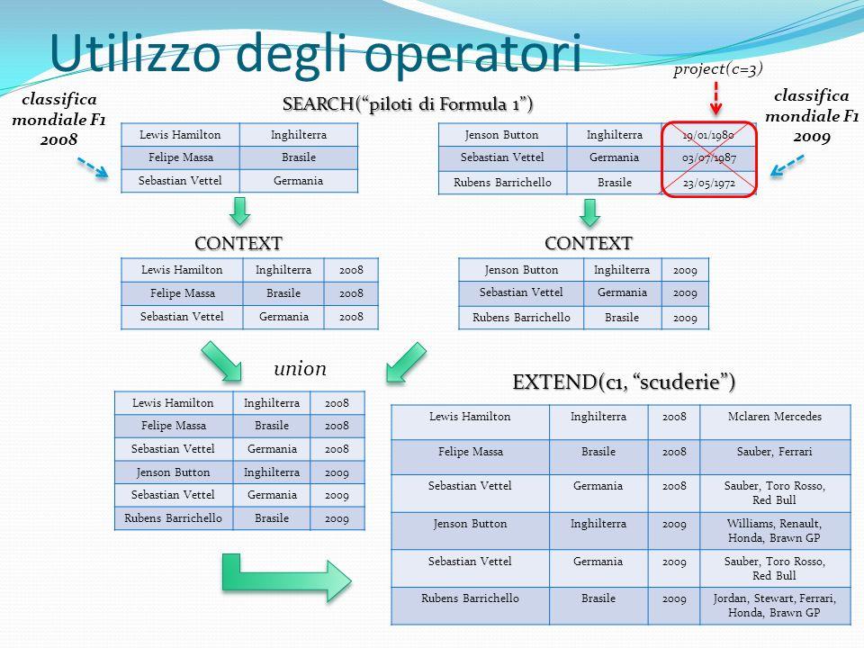 Come estrarre dati e tabelle rilevanti da una pagina web.