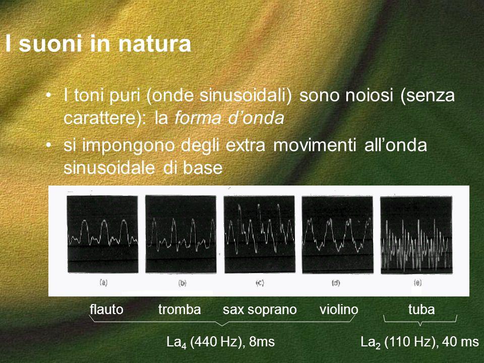 I suoni in natura I toni puri (onde sinusoidali) sono noiosi (senza carattere): la forma donda si impongono degli extra movimenti allonda sinusoidale