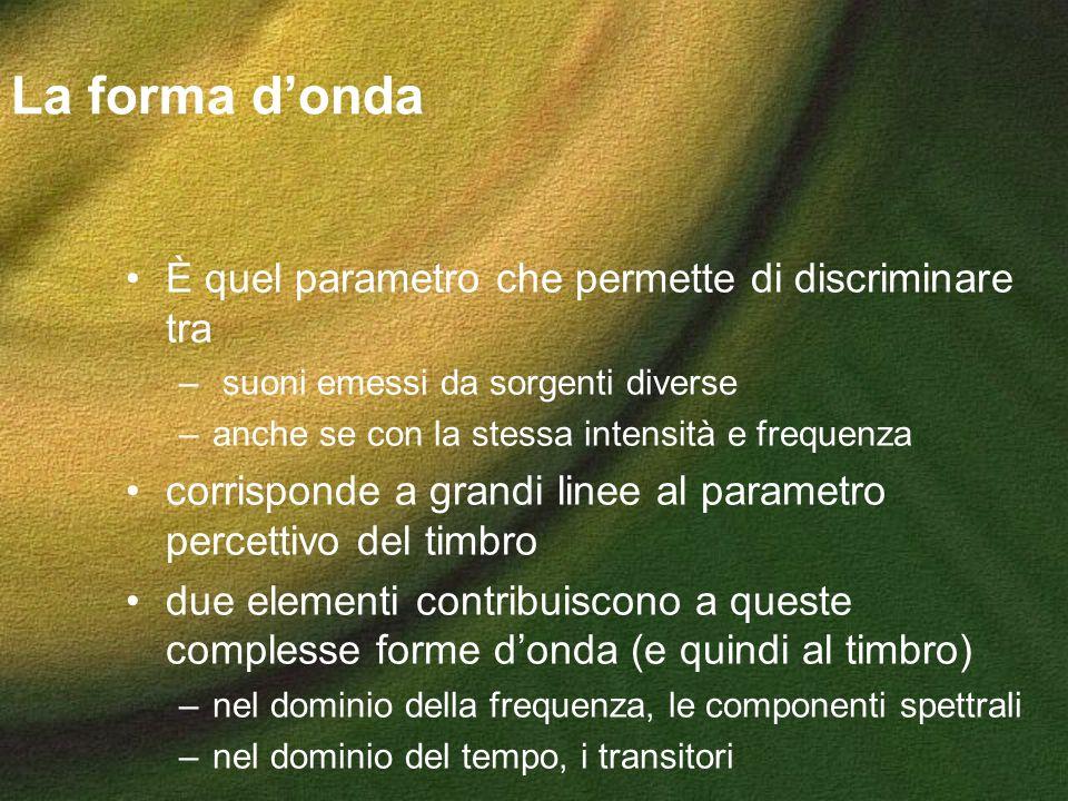 La forma donda È quel parametro che permette di discriminare tra – suoni emessi da sorgenti diverse –anche se con la stessa intensità e frequenza corr