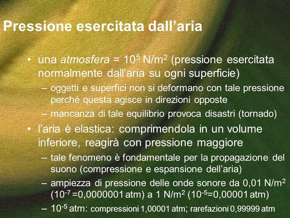 Pressione esercitata dallaria una atmosfera = 10 5 N/m 2 (pressione esercitata normalmente dallaria su ogni superficie) –oggetti e superfici non si de