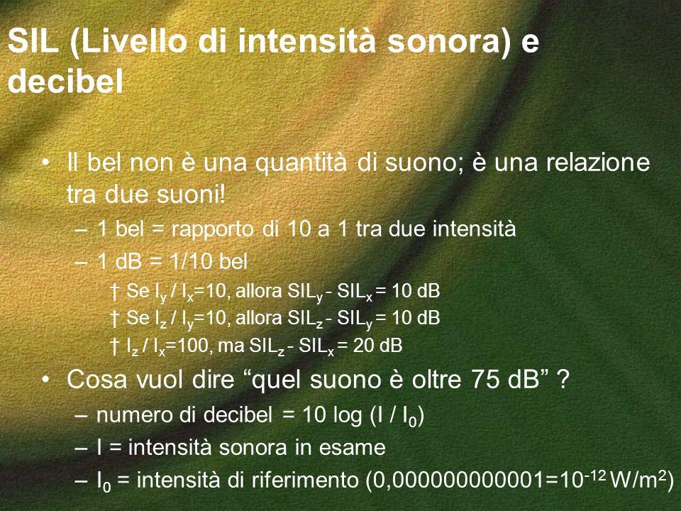 SIL (Livello di intensità sonora) e decibel Il bel non è una quantità di suono; è una relazione tra due suoni! –1 bel = rapporto di 10 a 1 tra due int