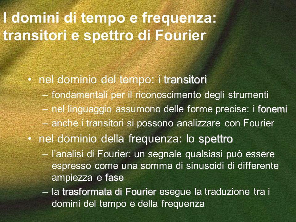 I domini di tempo e frequenza: transitori e spettro di Fourier transitorinel dominio del tempo: i transitori –fondamentali per il riconoscimento degli