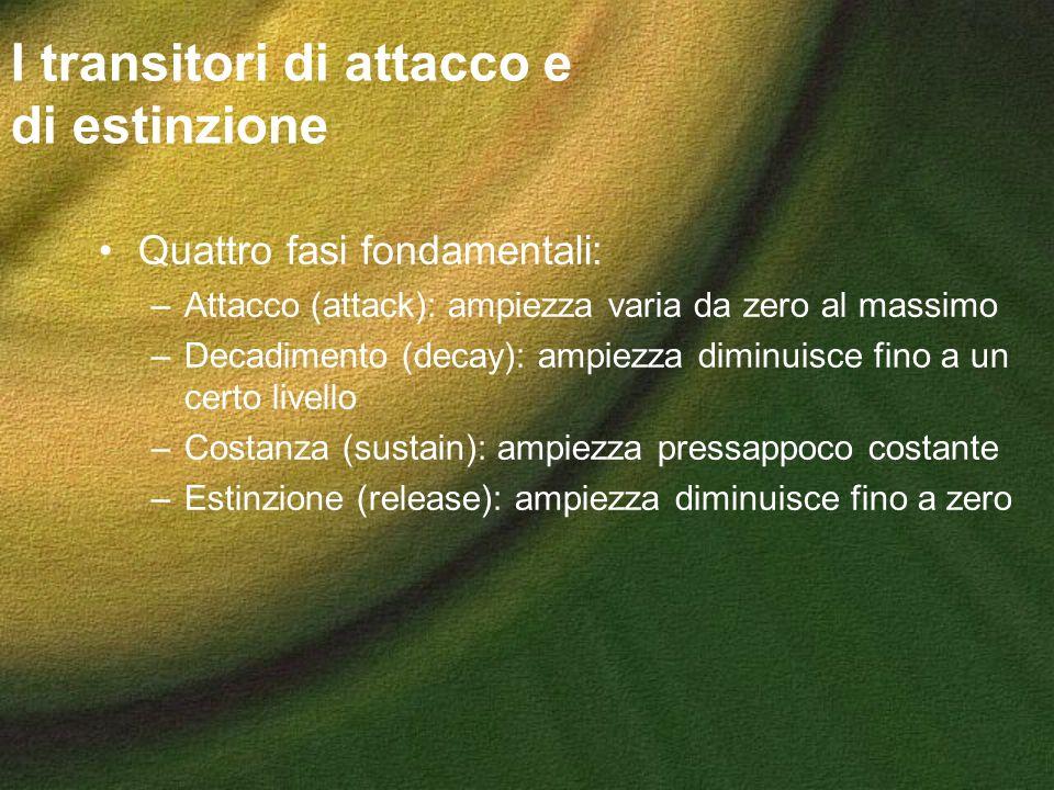 I transitori di attacco e di estinzione Quattro fasi fondamentali: –Attacco (attack): ampiezza varia da zero al massimo –Decadimento (decay): ampiezza